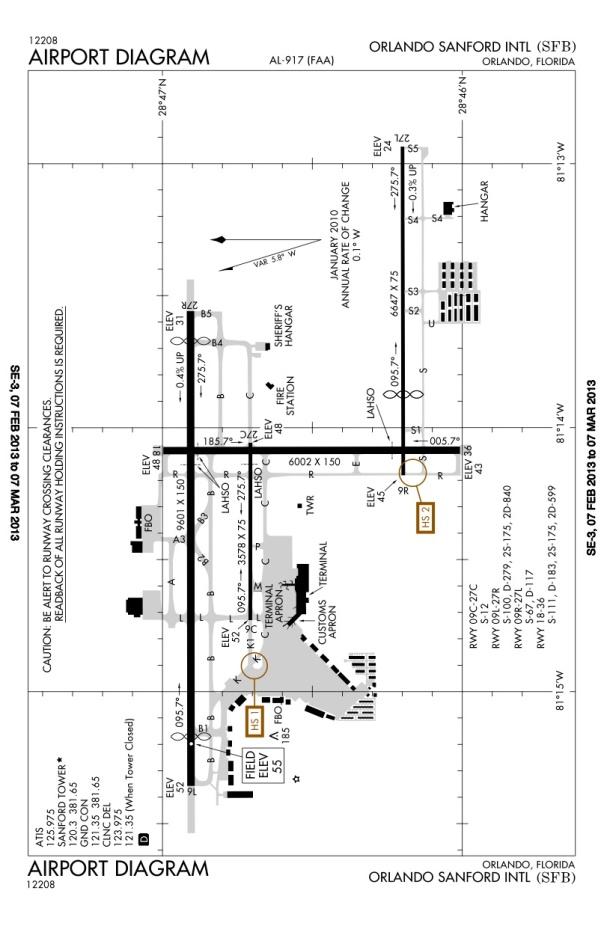 Airport Diagram of KSFB